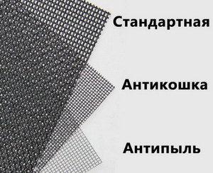 Типы рамочных сеток
